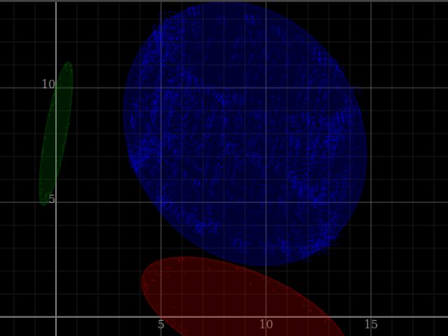 Data Manifold Shade