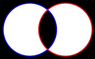 OpenCV Core ArrayOps